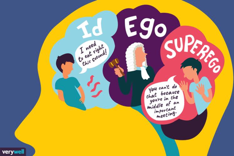 id, ego și superego