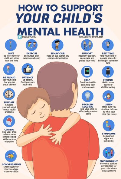 How to suppoort your childs mental health